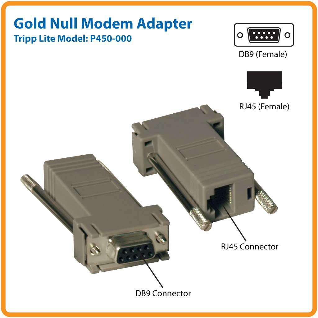 Tripp Lite Null Modem Serial Rs232 Modular Adapter Kit Cable Db9 Cables Female From The Manufacturer