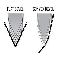 Amazon Com Work Sharp Combo Knife Sharpener Bench Top