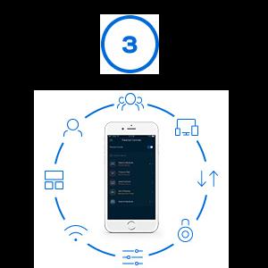 Linksys Smart Wi-Fi Setup Step 3