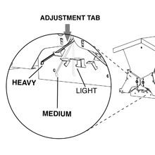 Weight Adjustable perch