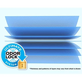 diaper pail deodorizers, diaper pail refill bags, diaper pail freshener, best diaper pail