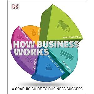 business, explanation, explain, infographic, guide, dk