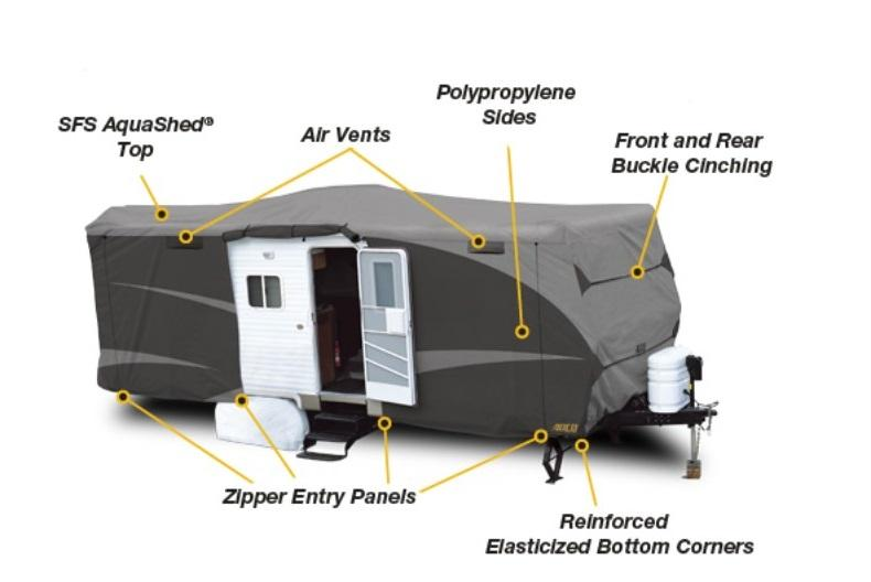 Amazon.com: ADCO 52244 Designer Series SFS Aqua Shed