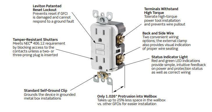 Leviton Gfwt1 W Self Test Smartlockpro Slim Gfci Weather Resistant