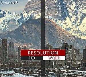 2560x1440 Resolution