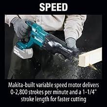 fast power quick wood metal speediness