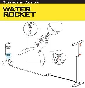 4M launch rocket