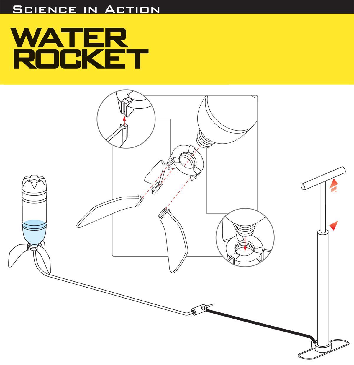 Water Bottle Rocket Design Plans: Amazon.com: 4M Water Rocket Kit: Toys & Games