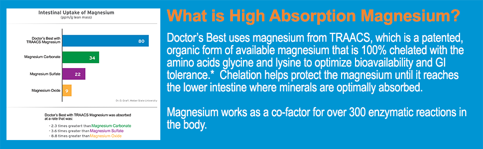 Buy Doctor's Best, High Absorption Magnesium, 100% Chelated, 240 ...