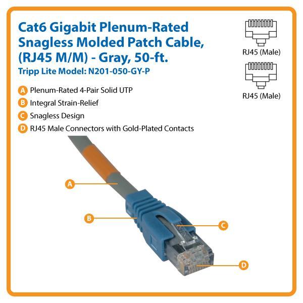 tripp lite cat6 gigabit plenum rated snagless. Black Bedroom Furniture Sets. Home Design Ideas