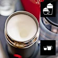 Espresso and Lungo - shows close-up of two buttons for different cup sizes