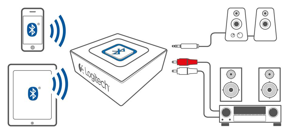logitech bluetooth audio adapter  amazon ca  computers