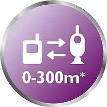 Philips, Philips Avent, Philips Baby, baby products, best baby products, best baby brand
