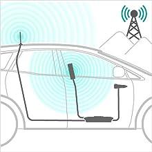 Drive 4G-X Work