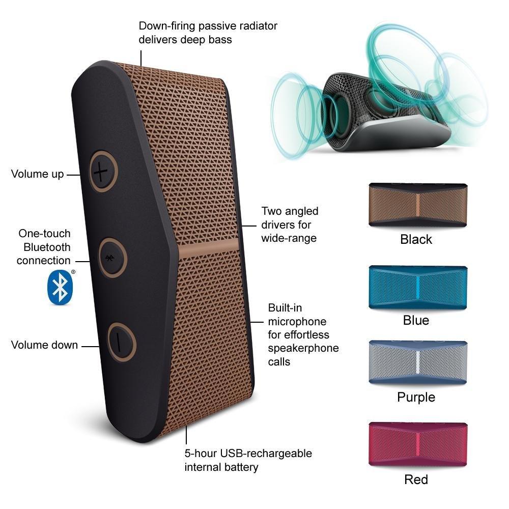 Amazon.in: Buy Logitech X300 Bluetooth Speakers (Black/Brown) Online At Low Prices In India