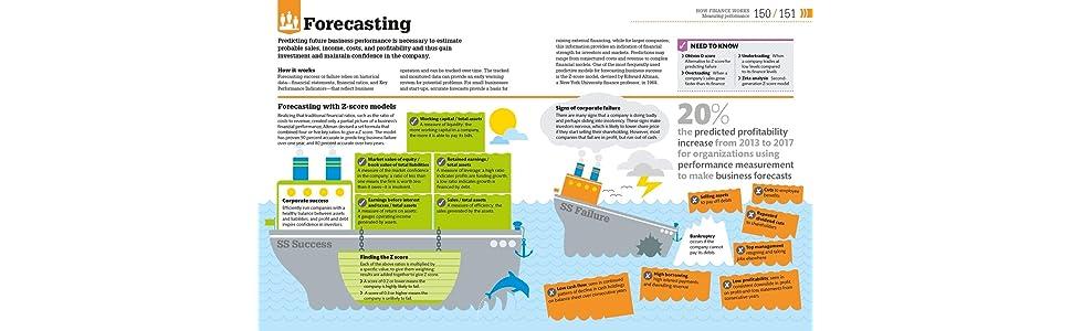 business, forecasting