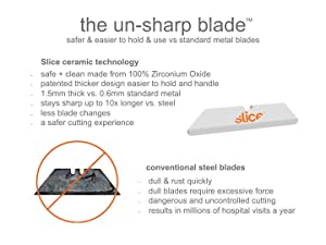 Replace Steel Blades, Better than Metal, Senior Citizens, Kids, Crafting Tool