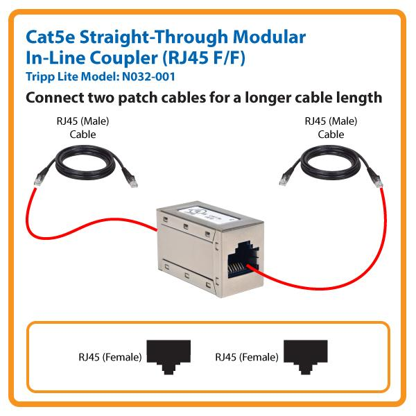 Amazon Com  Tripp Lite Cat5e Straight Through Modular In F  N032