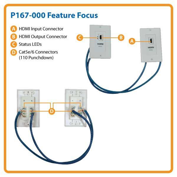 amazon com tripp lite hdmi over dual cat5 cat6 extender wall plate rh amazon com