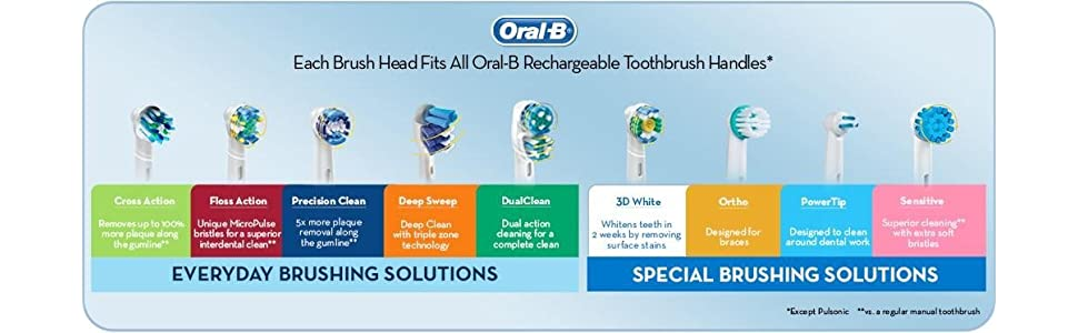 replacement toothbrush, brush head, oral b refill, oral b brush head, oral b refill