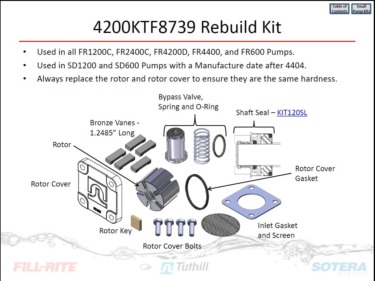 9c0789e1 012b 4a2a ac64 cc46a58a7eaa fill rite 4200ktf8739 rebuild kit for 600, 1200, 2400, 4200, and fill rite fr1200c wiring diagram at alyssarenee.co