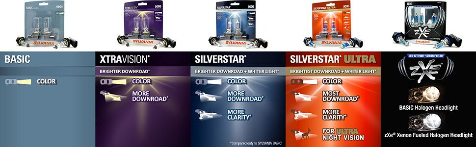 Sylvania H13 Silverstar Ultra High Performance Halogen