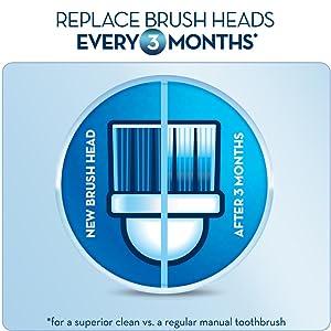 replace toothbrush, replacement toothbrush, oral b toothbrush, whitening toothbrush