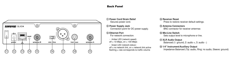 Shure Qlxd4 Half Rack Single Channel Digital Wireless Tip Ring Sleeve Diagram View Larger