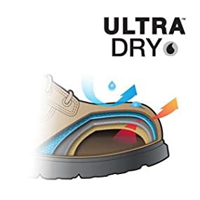 ultradry tech