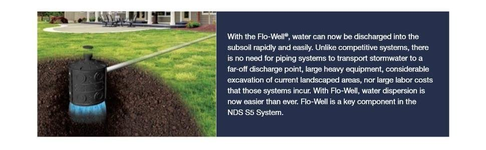 Amazon Com Nds Fwas24 24 Inch By 28 75 Inch Flo Well Dry