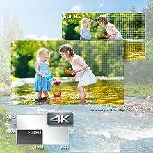 DMC-G7 4K Video