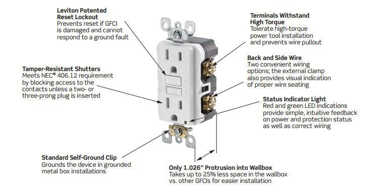 Leviton GFRBF-W Self-Test SmartlockPro Slim Blank Face GFCI Receptacle with  LED Indicator, 20-Amp, White - - Amazon.comAmazon.com