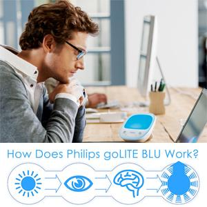 Philips goLite blu, energy light, winter blues, energy lights, light therapy
