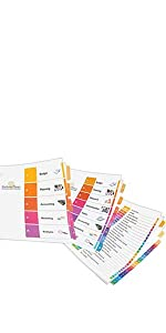 Planet Friendly Table of Contents Dividers