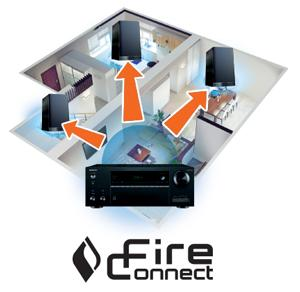 fireconnect, sonos