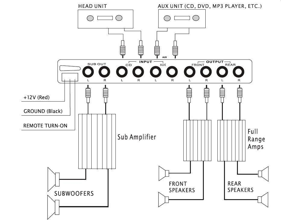 Car Audio Equalizer Wiring Diagram