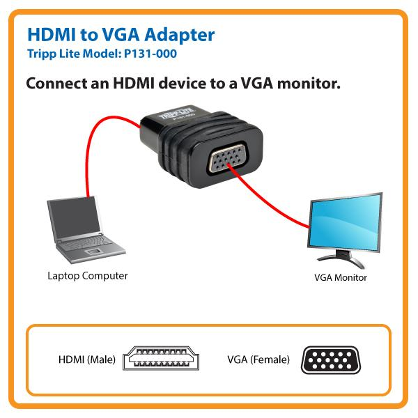 Incredible Amazon Com Tripp Lite Hdmi To Vga Converter Adapter For Chromebook Wiring Cloud Nuvitbieswglorg