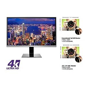 AOC U3277PWQU 32-Inch Class VA LED Monitor