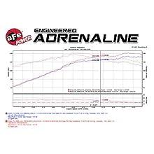 Takeda Stage 2 Air Intake System w// Pro Dry S fits 2007-2010 Scion tC 2.4L L4
