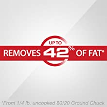 Exclusive Fat Removing Design