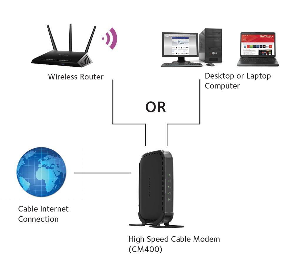 netgear high speed docsis 3 0 cable modem cm400 1aznas certified connection diagram