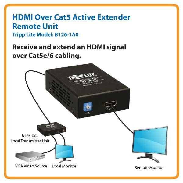 on hdmi to cat 6 wiring diagram