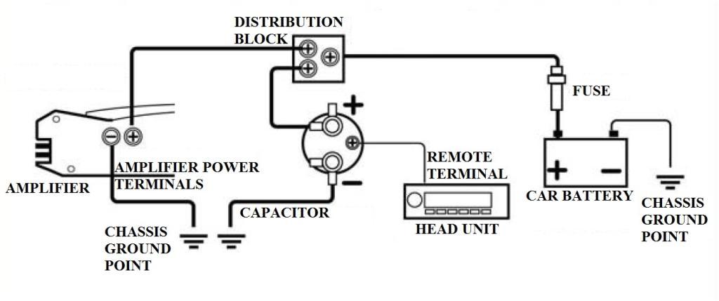 amazon com  sound storm c22 2 farad car capacitor for