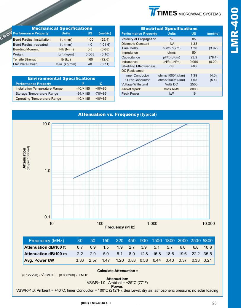 Times Microwave N1 Buhn Xx80 Lmr 400 Ultra Low Loss Coax