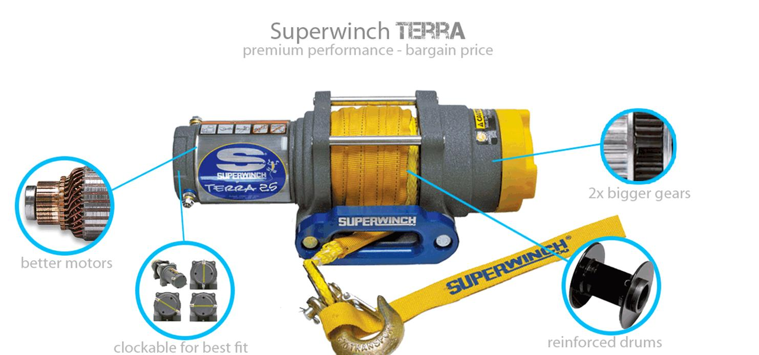 Superwinch 1125220 Terra 25 2500lb Winch With Roller Polaris Outlaw 50 Wiring Diagram View Larger