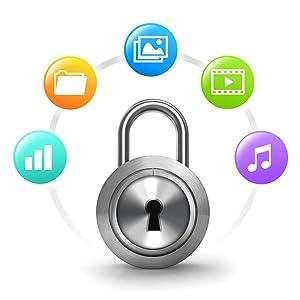 256-bit AES encryption