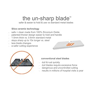 """dull safety blade, cuts thick 1/4"""" surfaces"""