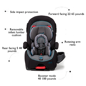 Amazon Safety 1st Alpha Elite 65 Convertible Car Seat Rachel