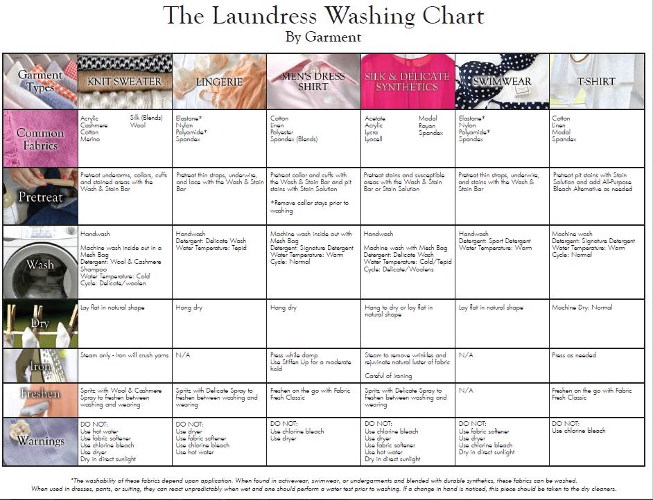 Amazon.com: The Laundress Wool & Cashmere Shampoo, Cedar ...