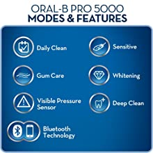 Features of Oral-B PRO 5000 Electric Toothbrush